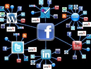 beneficios-redes-sociales