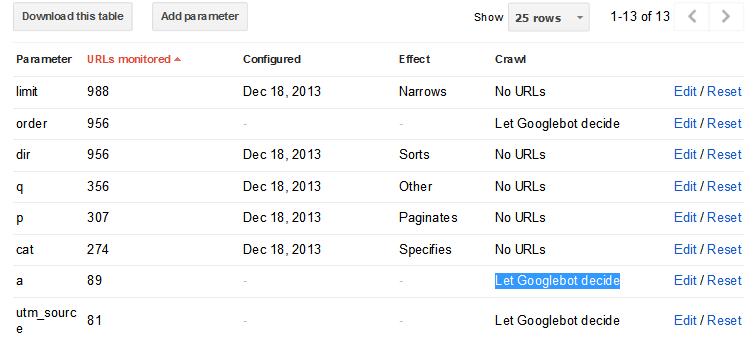 Webmaster-Tools-URL-Parameters
