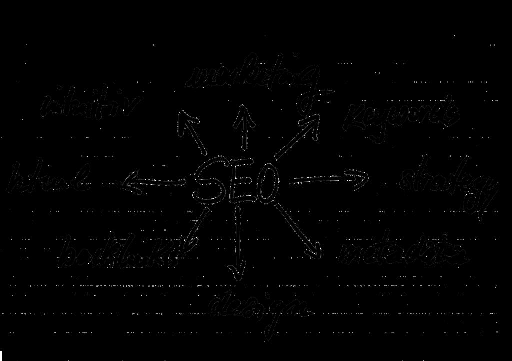 posicioamiento-web-2020